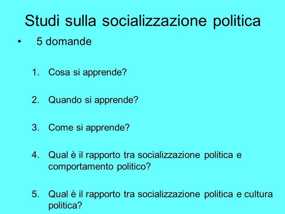 Studi sulla socializzazione politica 5 domande 1.Cosa si apprende.