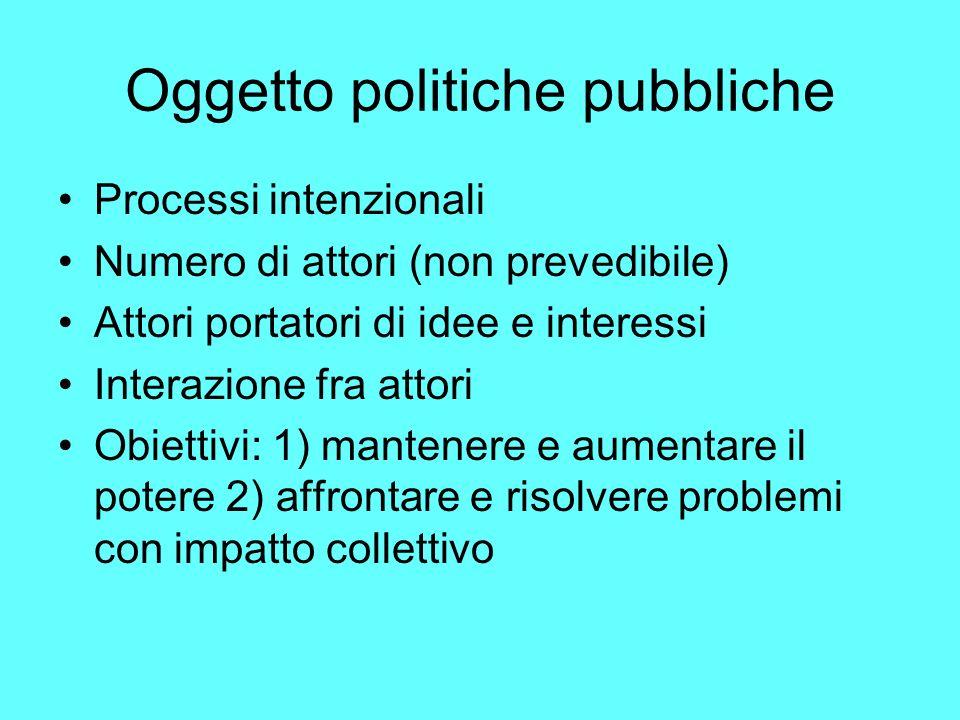 Oggetto politiche pubbliche Processi intenzionali Numero di attori (non prevedibile) Attori portatori di idee e interessi Interazione fra attori Obiettivi: 1) mantenere e aumentare il potere 2) affrontare e risolvere problemi con impatto collettivo