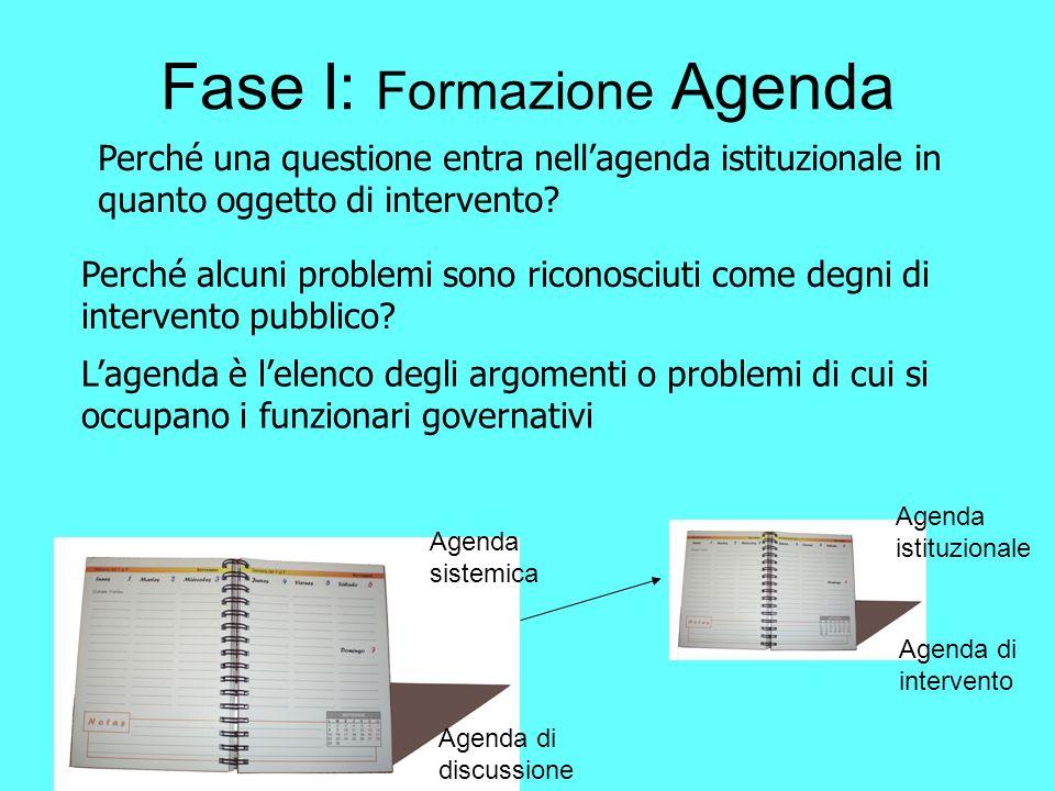 Fase I: Formazione Agenda Perché una questione entra nellagenda istituzionale in quanto oggetto di intervento.