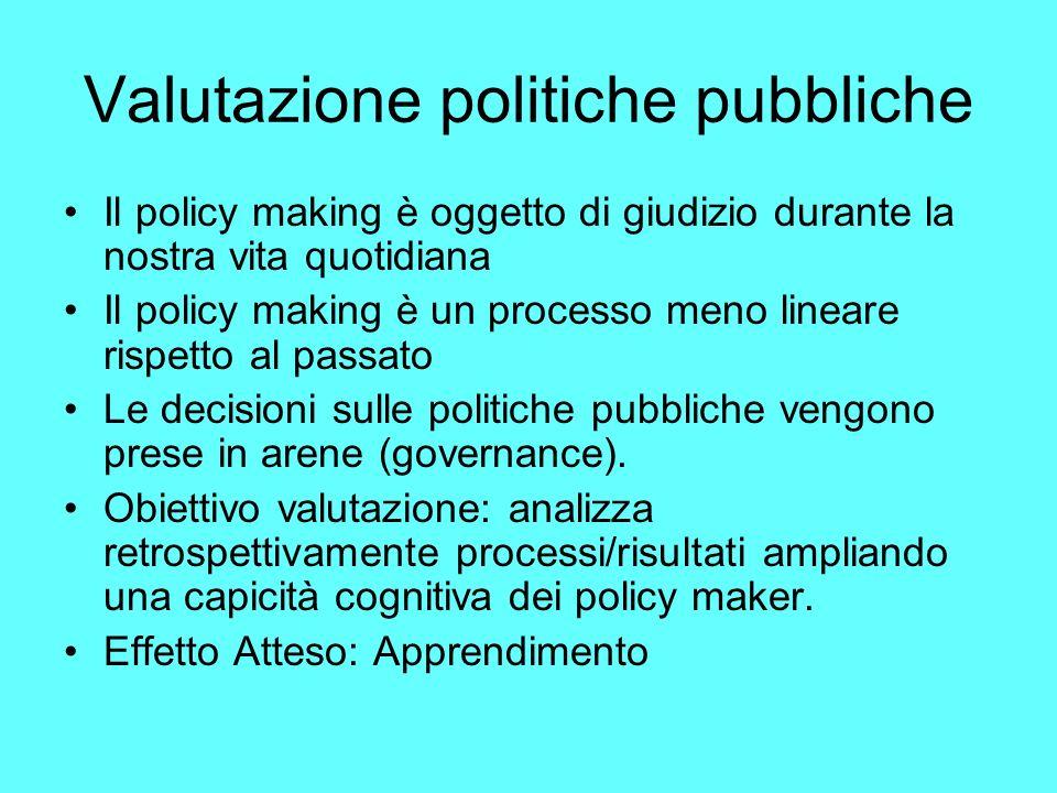 Valutazione politiche pubbliche Il policy making è oggetto di giudizio durante la nostra vita quotidiana Il policy making è un processo meno lineare rispetto al passato Le decisioni sulle politiche pubbliche vengono prese in arene (governance).