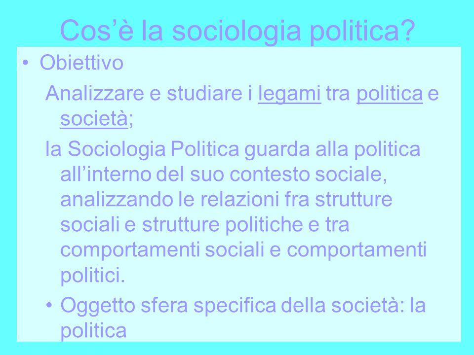 Cosè la sociologia politica.