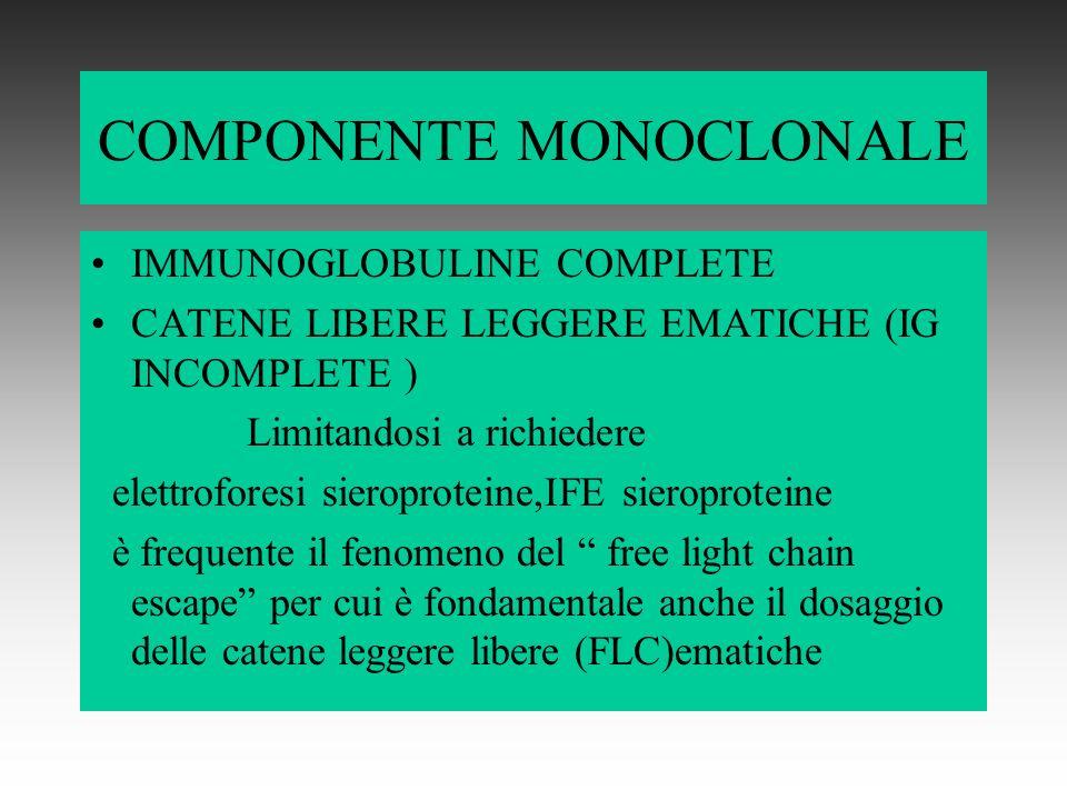 COMPONENTE MONOCLONALE IMMUNOGLOBULINE COMPLETE CATENE LIBERE LEGGERE EMATICHE (IG INCOMPLETE ) Limitandosi a richiedere elettroforesi sieroproteine,IFE sieroproteine è frequente il fenomeno del free light chain escape per cui è fondamentale anche il dosaggio delle catene leggere libere (FLC)ematiche