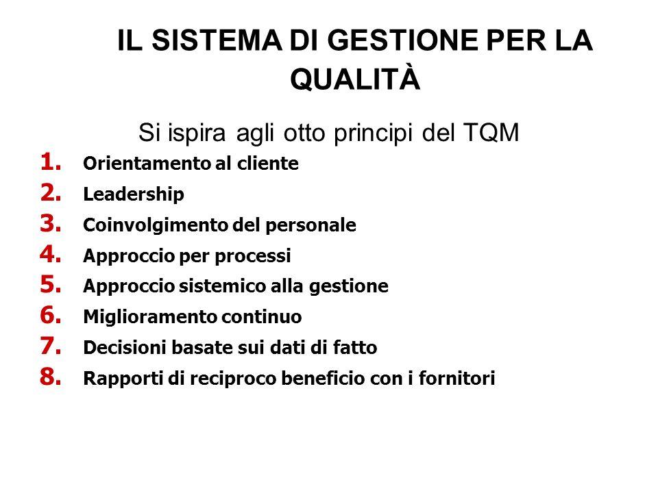 Si ispira agli otto principi del TQM 1. Orientamento al cliente 2. Leadership 3. Coinvolgimento del personale 4. Approccio per processi 5. Approccio s