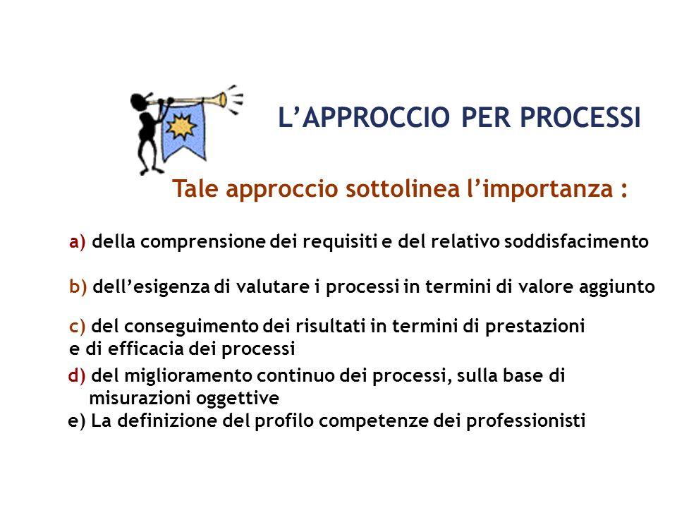 Tale approccio sottolinea limportanza : a) della comprensione dei requisiti e del relativo soddisfacimento LAPPROCCIO PER PROCESSI b) dellesigenza di