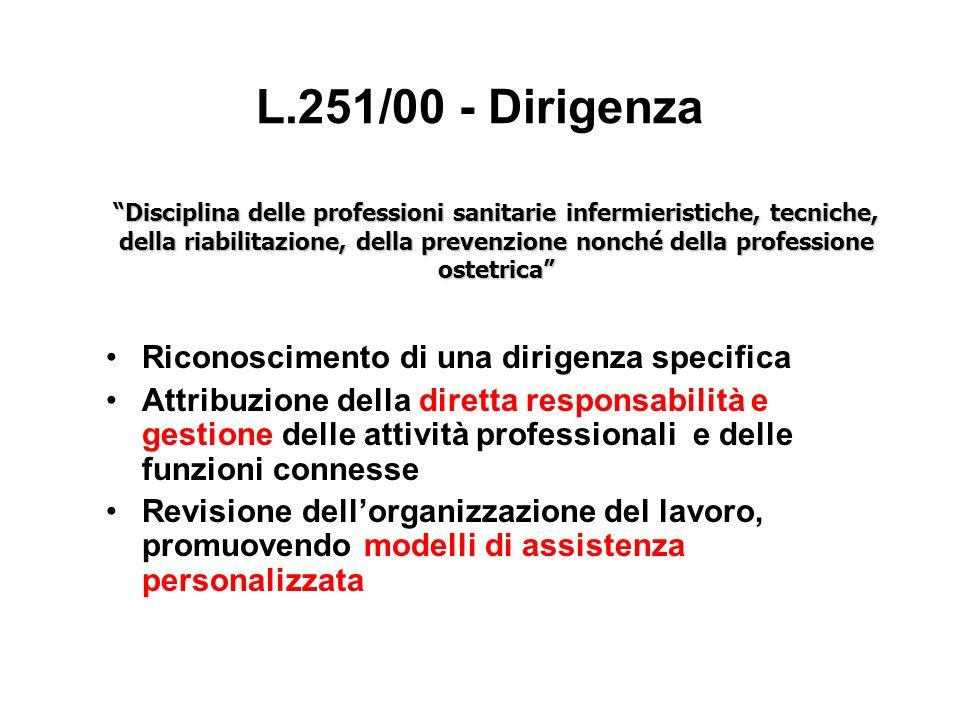 L.251/00 - Dirigenza Riconoscimento di una dirigenza specifica Attribuzione della diretta responsabilità e gestione delle attività professionali e del