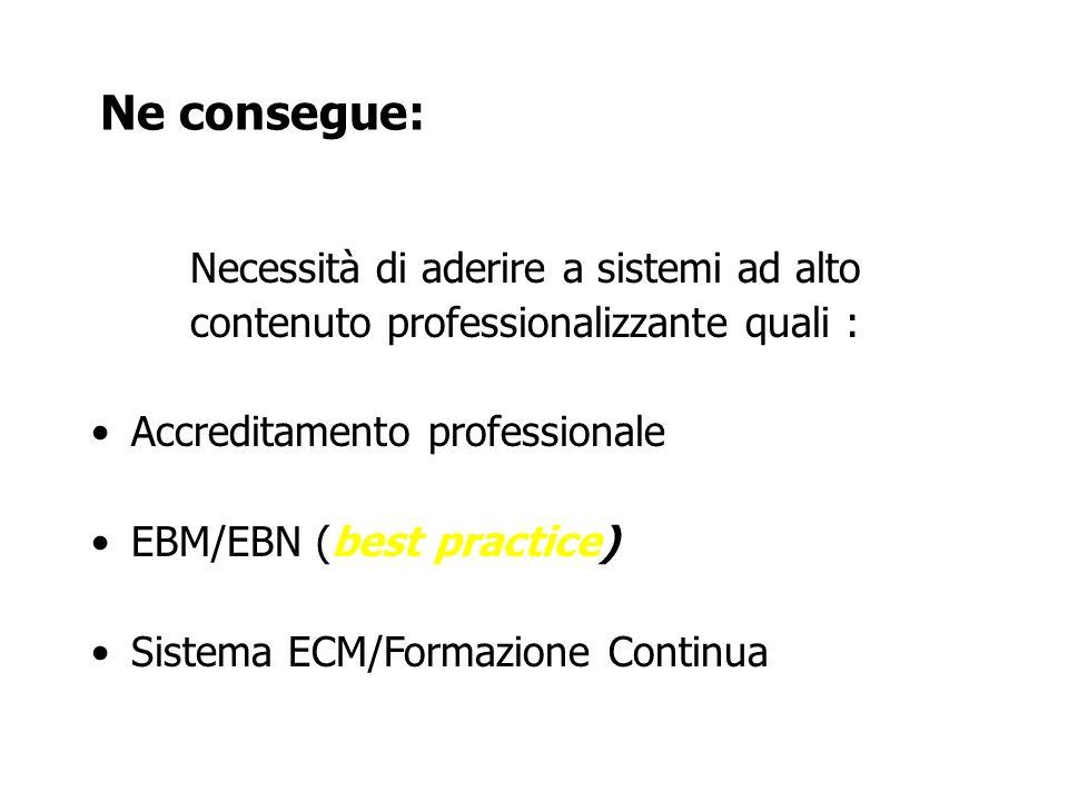 Ne consegue: Necessità di aderire a sistemi ad alto contenuto professionalizzante quali : Accreditamento professionale EBM/EBN (best practice) Sistema