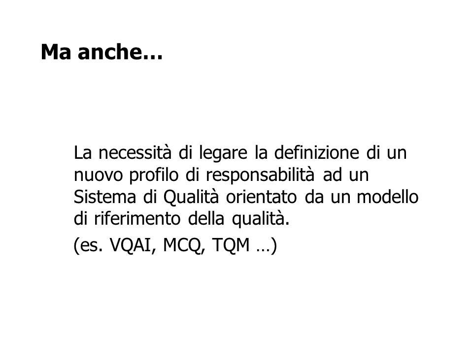 Ma anche… La necessità di legare la definizione di un nuovo profilo di responsabilità ad un Sistema di Qualità orientato da un modello di riferimento