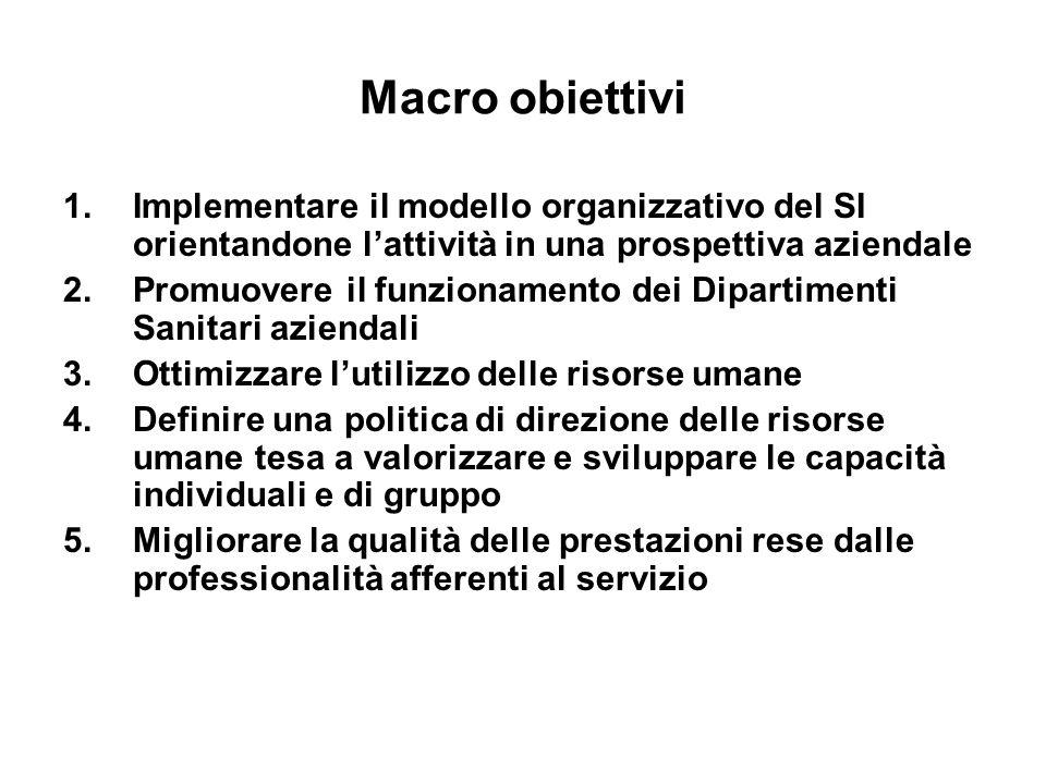 Macro obiettivi 1.Implementare il modello organizzativo del SI orientandone lattività in una prospettiva aziendale 2.Promuovere il funzionamento dei D