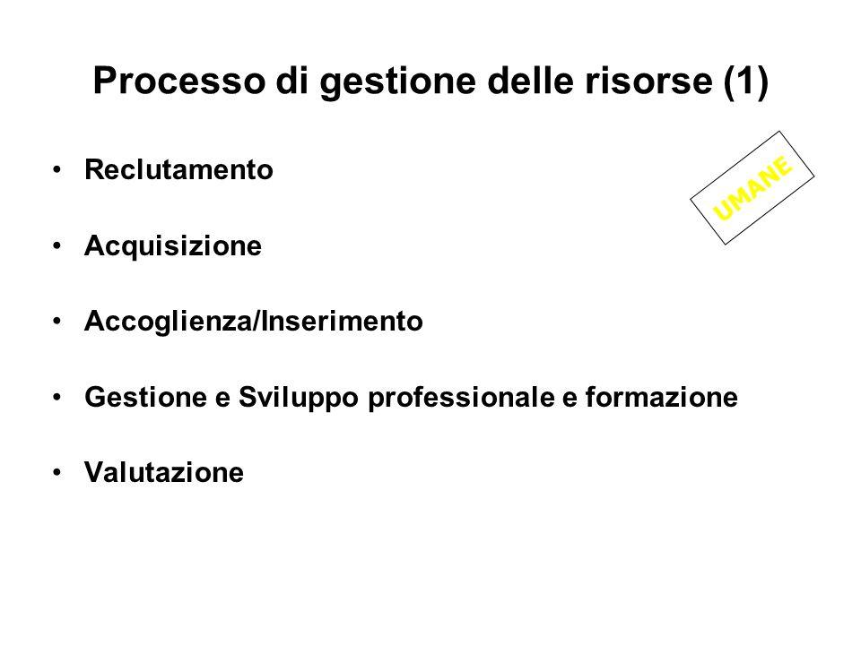 Processo di gestione delle risorse (1) Reclutamento Acquisizione Accoglienza/Inserimento Gestione e Sviluppo professionale e formazione Valutazione UM