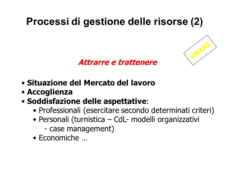 Processi di gestione delle risorse (2) Attrarre e trattenere Situazione del Mercato del lavoro Accoglienza Soddisfazione delle aspettative: Profession