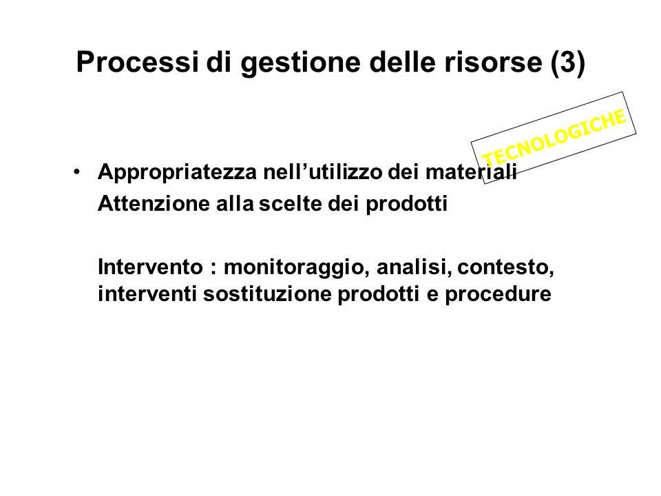Processi di gestione delle risorse (3) Appropriatezza nellutilizzo dei materiali Attenzione alla scelte dei prodotti Intervento : monitoraggio, analis