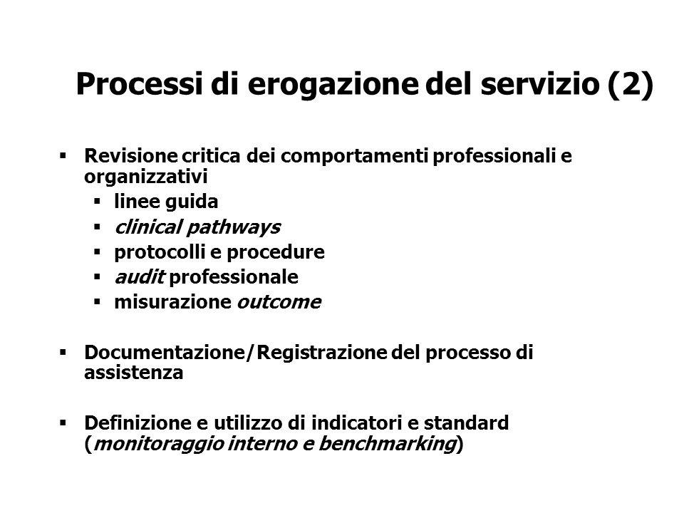 Processi di erogazione del servizio (2) Revisione critica dei comportamenti professionali e organizzativi linee guida clinical pathways protocolli e p