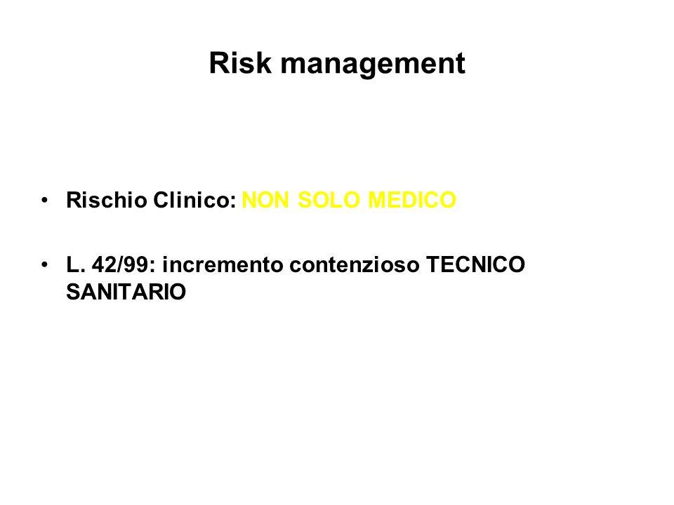 Risk management Rischio Clinico: NON SOLO MEDICO L. 42/99: incremento contenzioso TECNICO SANITARIO