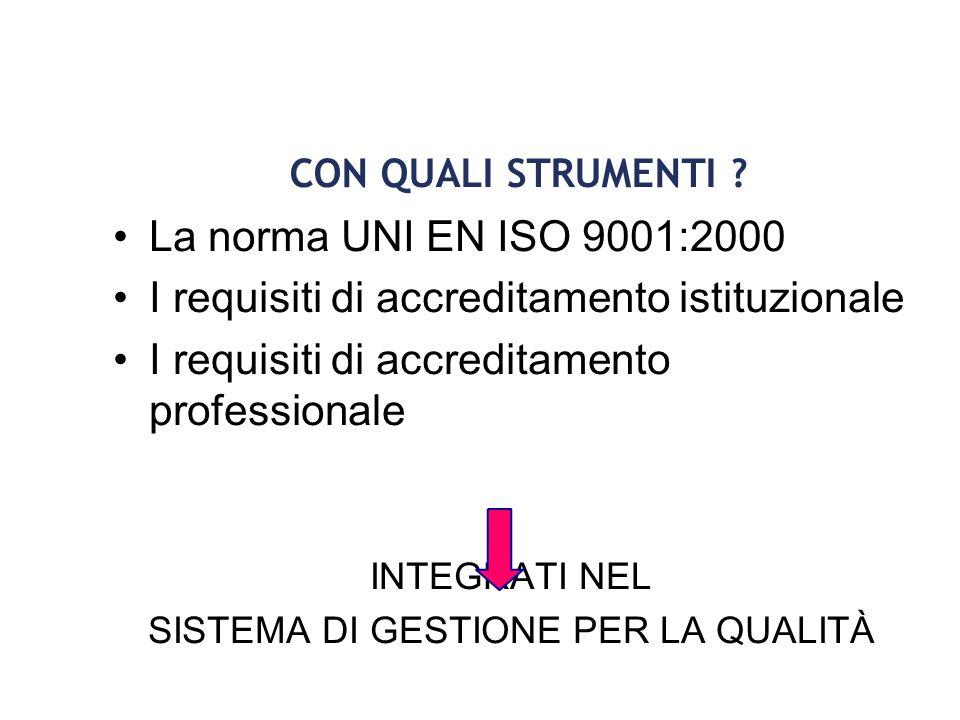 CON QUALI STRUMENTI ? La norma UNI EN ISO 9001:2000 I requisiti di accreditamento istituzionale I requisiti di accreditamento professionale INTEGRATI