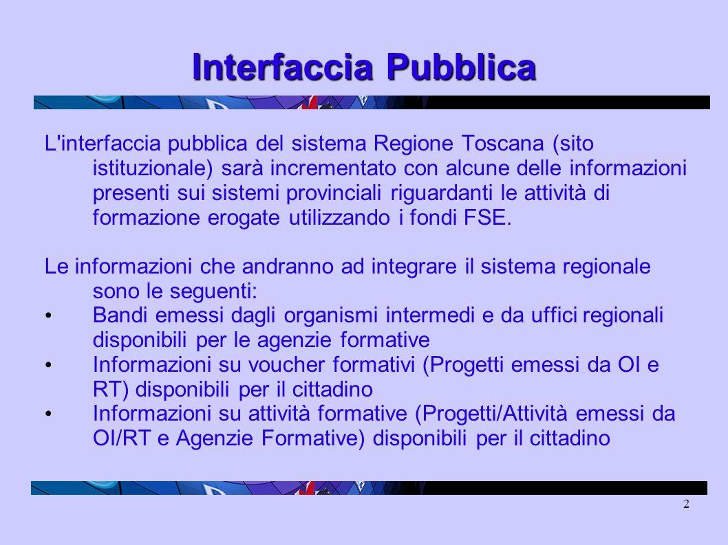 2 Interfaccia Pubblica L interfaccia pubblica del sistema Regione Toscana (sito istituzionale) sarà incrementato con alcune delle informazioni presenti sui sistemi provinciali riguardanti le attività di formazione erogate utilizzando i fondi FSE.