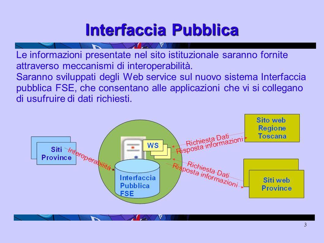 3 Interfaccia Pubblica Le informazioni presentate nel sito istituzionale saranno fornite attraverso meccanismi di interoperabilità.