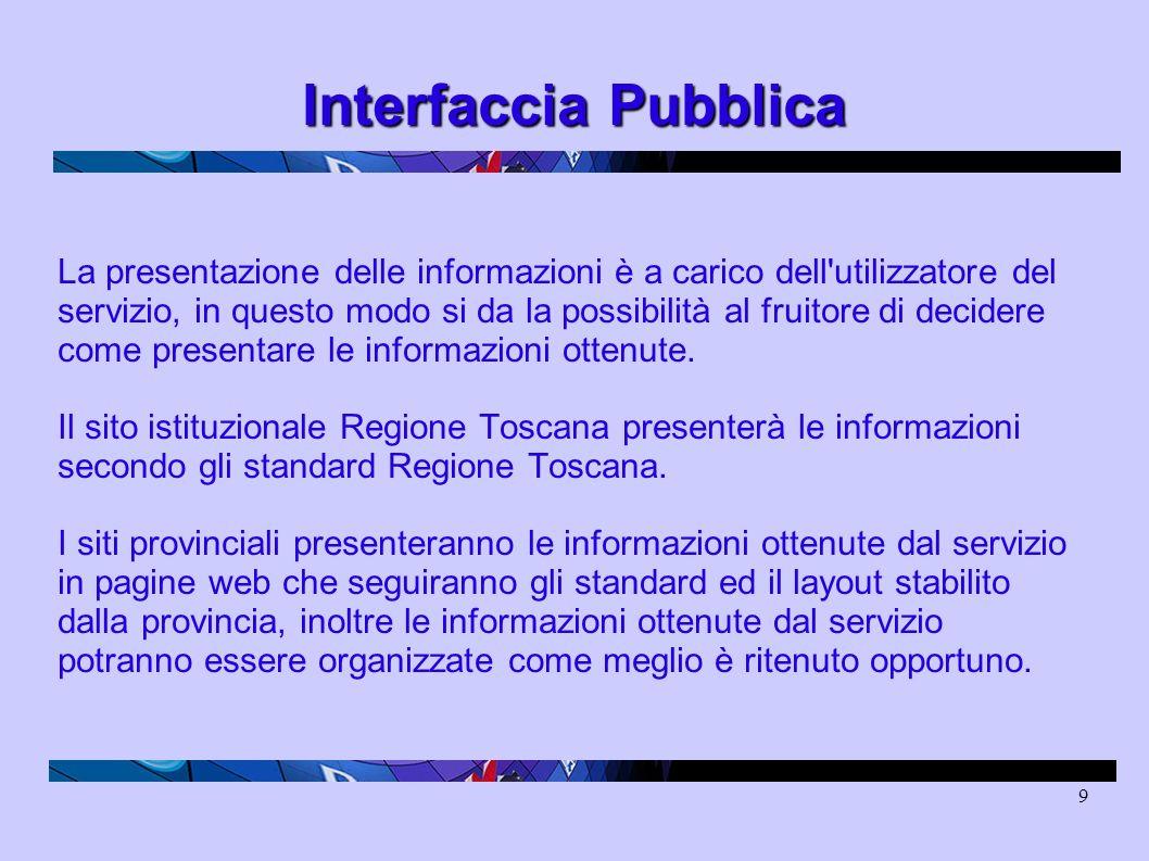 9 Interfaccia Pubblica La presentazione delle informazioni è a carico dell utilizzatore del servizio, in questo modo si da la possibilità al fruitore di decidere come presentare le informazioni ottenute.