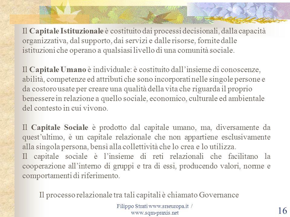 Filippo Strati www.srseuropa.it / www.sqm-praxis.net 16 Il Capitale Istituzionale è costituito dai processi decisionali, dalla capacità organizzativa,