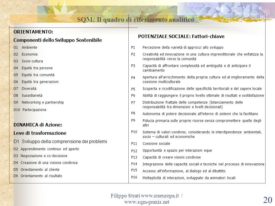Filippo Strati www.srseuropa.it / www.sqm-praxis.net 20 SQM: Il quadro di riferimento analitico POTENZIALE SOCIALE: Fattori-chiave Percezione della va