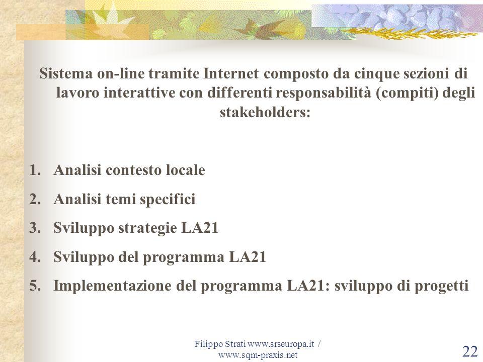 Filippo Strati www.srseuropa.it / www.sqm-praxis.net 22 Sistema on-line tramite Internet composto da cinque sezioni di lavoro interattive con differen