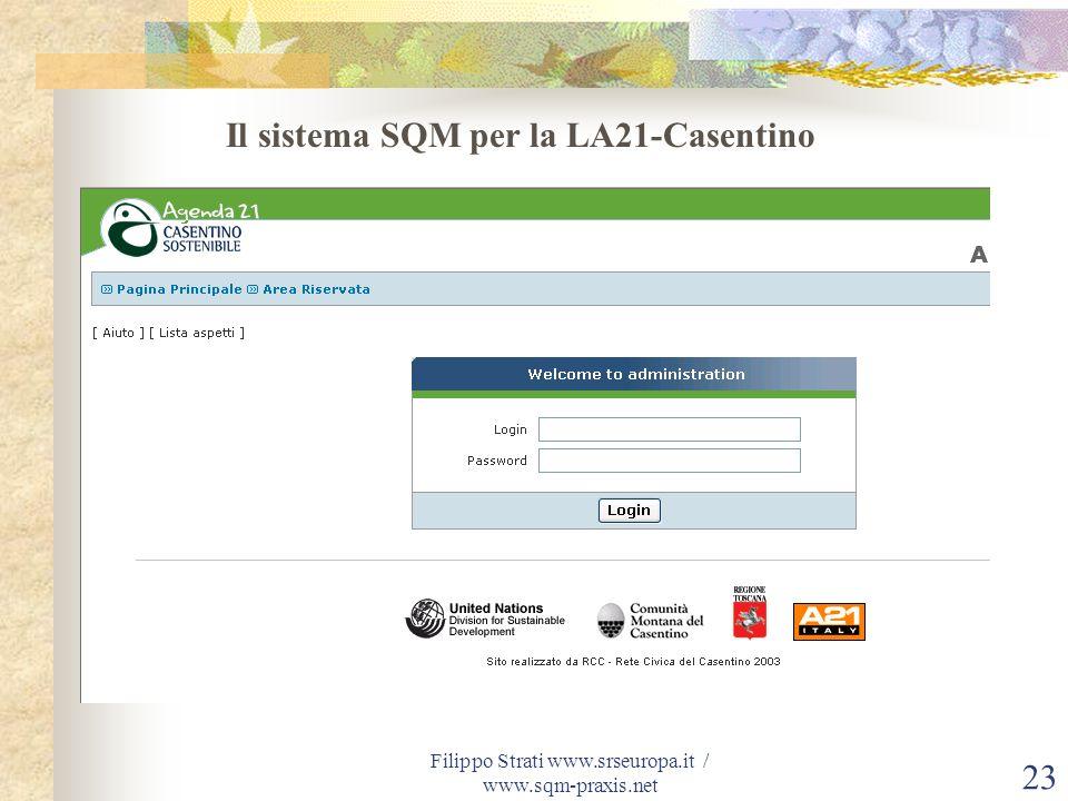 Filippo Strati www.srseuropa.it / www.sqm-praxis.net 23 Il sistema SQM per la LA21-Casentino