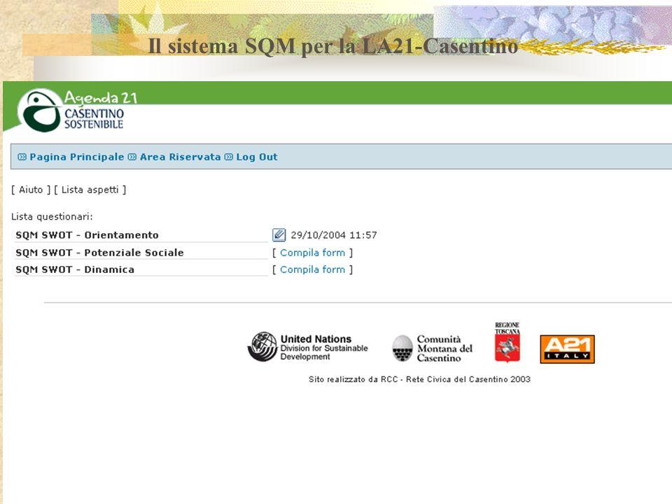 Filippo Strati www.srseuropa.it / www.sqm-praxis.net 28 Il sistema SQM per la LA21-Casentino