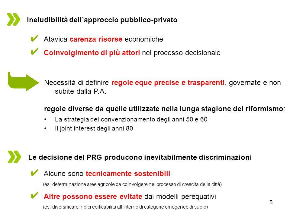 5 Ineludibilità dellapproccio pubblico-privato Atavica carenza risorse economiche Coinvolgimento di più attori nel processo decisionale Necessità di d