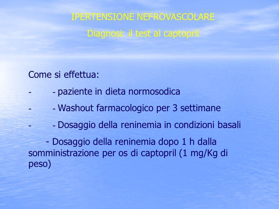 IPERTENSIONE NEFROVASCOLARE Diagnosi: il test al captopril Come si effettua: - - paziente in dieta normosodica - - Washout farmacologico per 3 settima