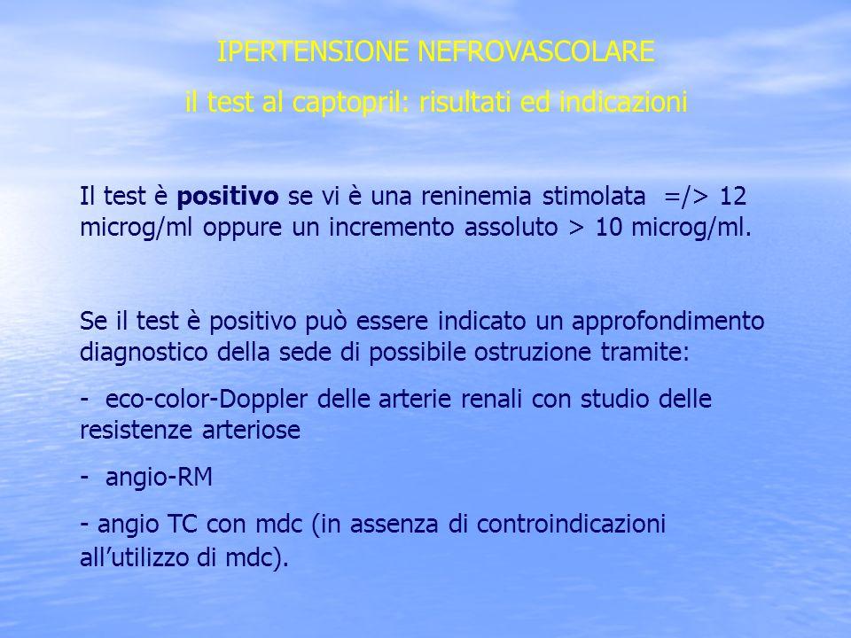 IPERTENSIONE NEFROVASCOLARE il test al captopril: risultati ed indicazioni Il test è positivo se vi è una reninemia stimolata =/> 12 microg/ml oppure