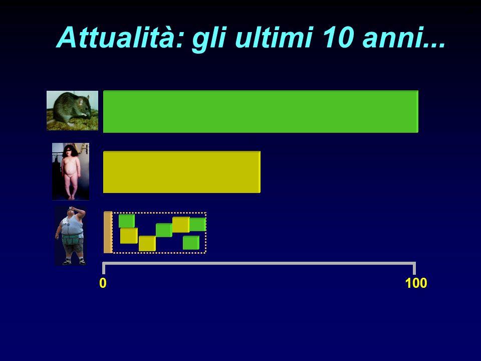0100 Attualità: gli ultimi 10 anni...