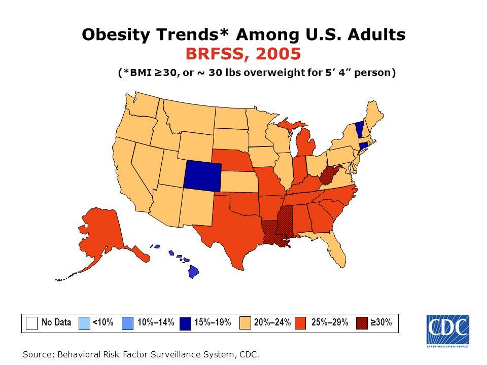 - + Regolazione della fame e della sazietà Meccanismi a LUNGO TERMINE Insulina - Leptina -
