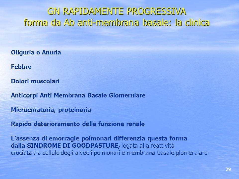 29 Oliguria o Anuria Febbre Dolori muscolari Anticorpi Anti Membrana Basale Glomerulare Microematuria, proteinuria Rapido deterioramento della funzion