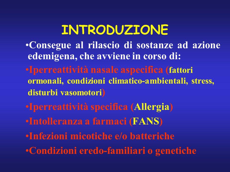 INTRODUZIONE Consegue al rilascio di sostanze ad azione edemigena, che avviene in corso di: Iperreattività nasale aspecifica ( fattori ormonali, condi