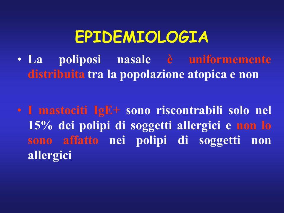 EPIDEMIOLOGIA La poliposi nasale è uniformemente distribuita tra la popolazione atopica e non I mastociti IgE+ sono riscontrabili solo nel 15% dei pol