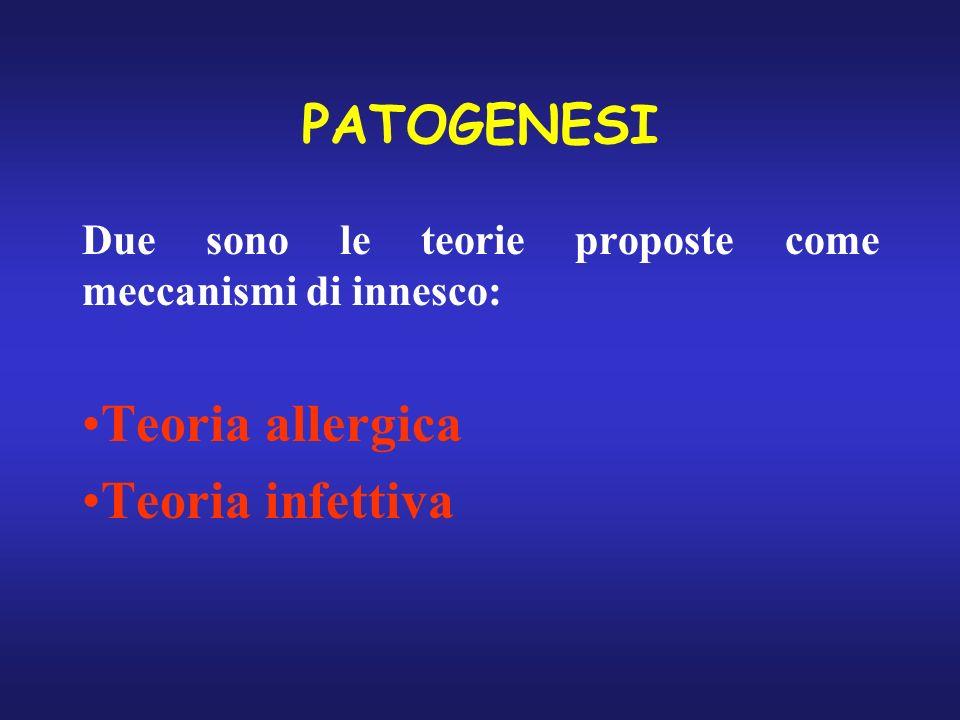 PATOGENESI Due sono le teorie proposte come meccanismi di innesco: Teoria allergica Teoria infettiva