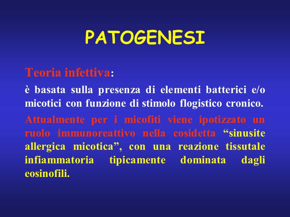 PATOGENESI Teoria infettiva : è basata sulla presenza di elementi batterici e/o micotici con funzione di stimolo flogistico cronico. Attualmente per i