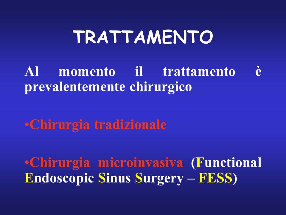 TRATTAMENTO Al momento il trattamento è prevalentemente chirurgico Chirurgia tradizionale Chirurgia microinvasiva (Functional Endoscopic Sinus Surgery