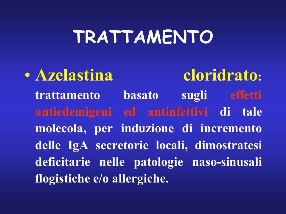 TRATTAMENTO Azelastina cloridrato : trattamento basato sugli effetti antiedemigeni ed antinfettivi di tale molecola, per induzione di incremento delle