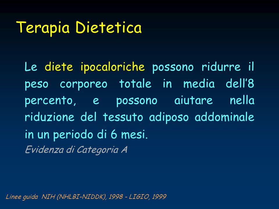 Le diete ipocaloriche possono ridurre il peso corporeo totale in media dell8 percento, e possono aiutare nella riduzione del tessuto adiposo addominal