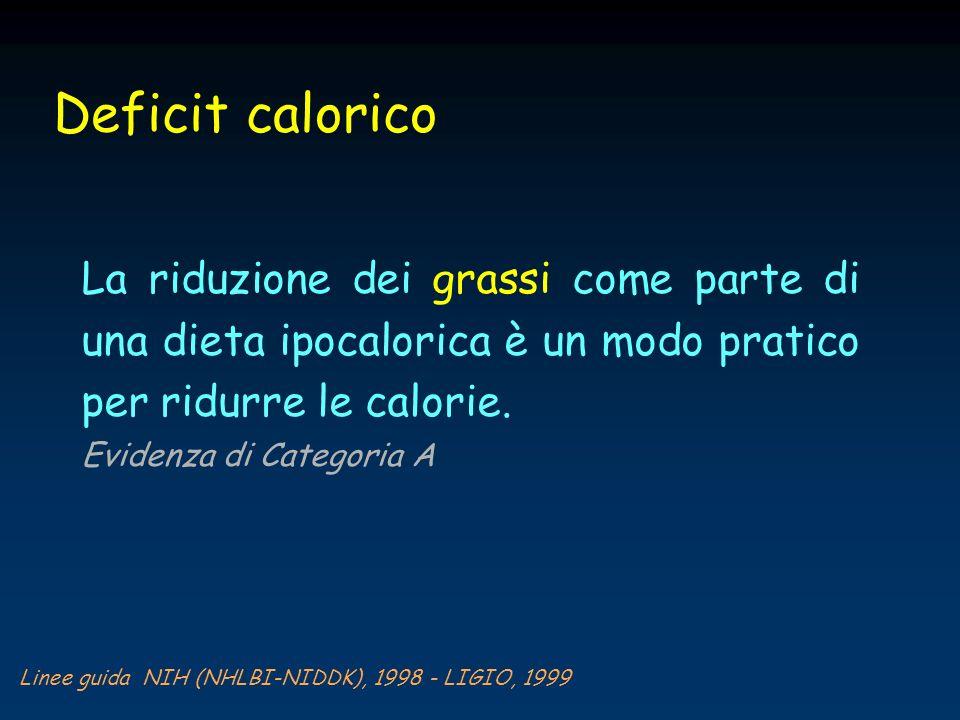 La riduzione dei grassi come parte di una dieta ipocalorica è un modo pratico per ridurre le calorie. Evidenza di Categoria A Deficit calorico Linee g