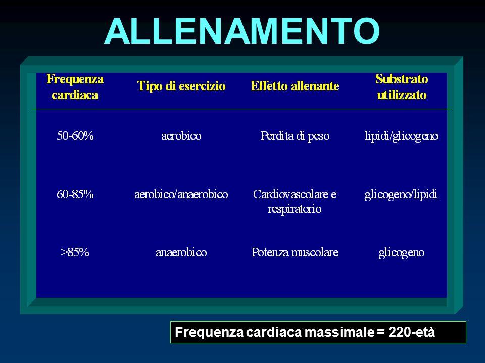 ALLENAMENTO Frequenza cardiaca massimale = 220-età