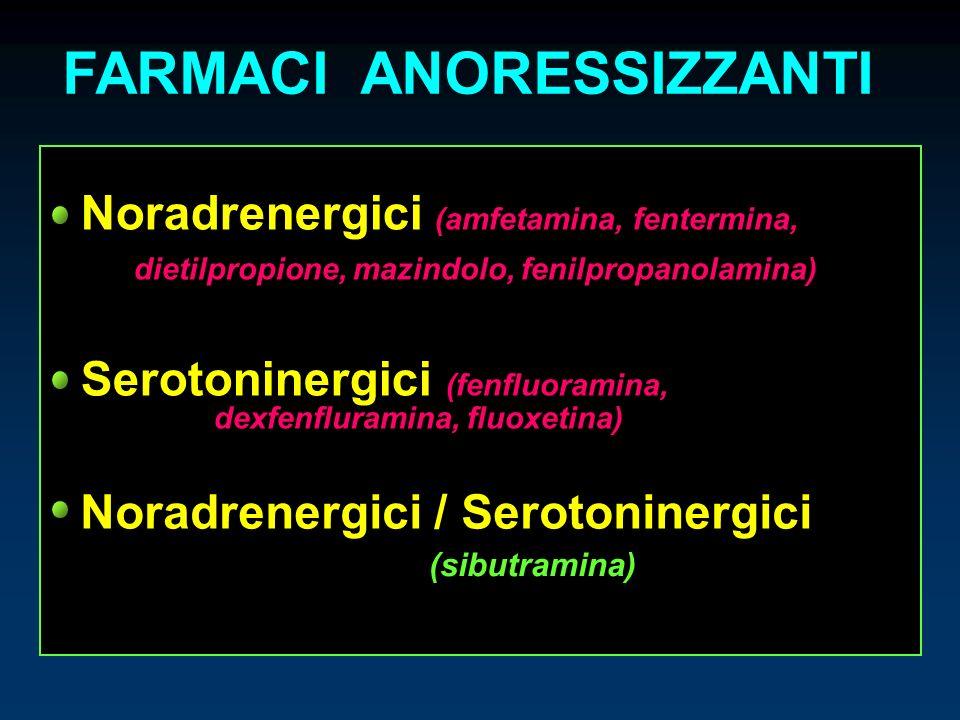 FARMACI ANORESSIZZANTI Noradrenergici (amfetamina, fentermina, dietilpropione, mazindolo, fenilpropanolamina) Serotoninergici (fenfluoramina, dexfenfl