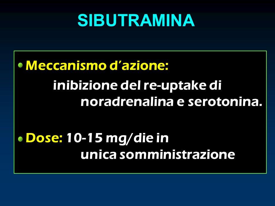 Meccanismo dazione: inibizione del re-uptake di noradrenalina e serotonina. Dose: 10-15 mg/die in unica somministrazione SIBUTRAMINA