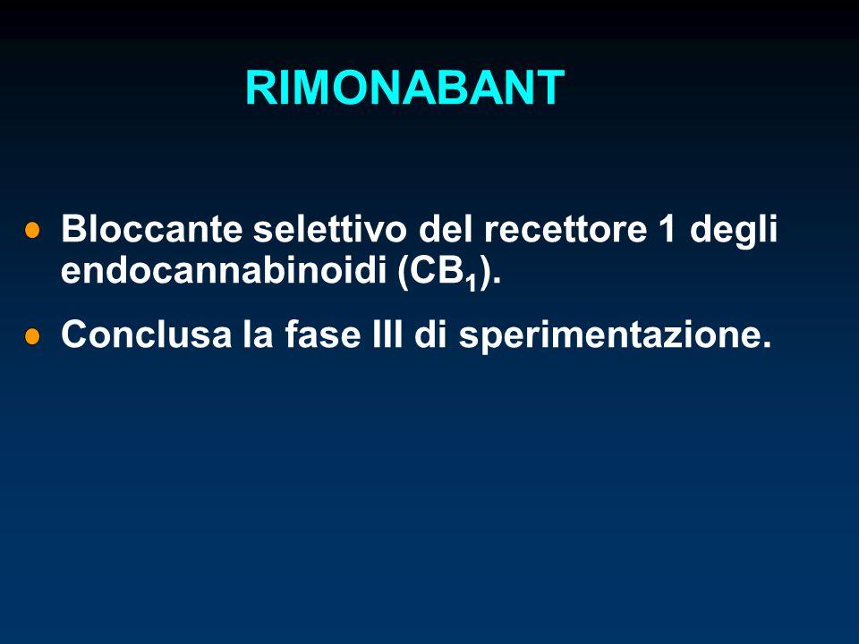 RIMONABANT Bloccante selettivo del recettore 1 degli endocannabinoidi (CB 1 ). Conclusa la fase III di sperimentazione.