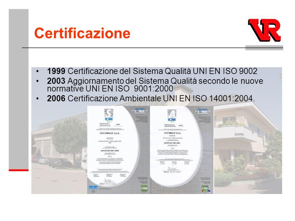 Certificazione 1999 Certificazione del Sistema Qualità UNI EN ISO 9002 2003 Aggiornamento del Sistema Qualità secondo le nuove normative UNI EN ISO 90
