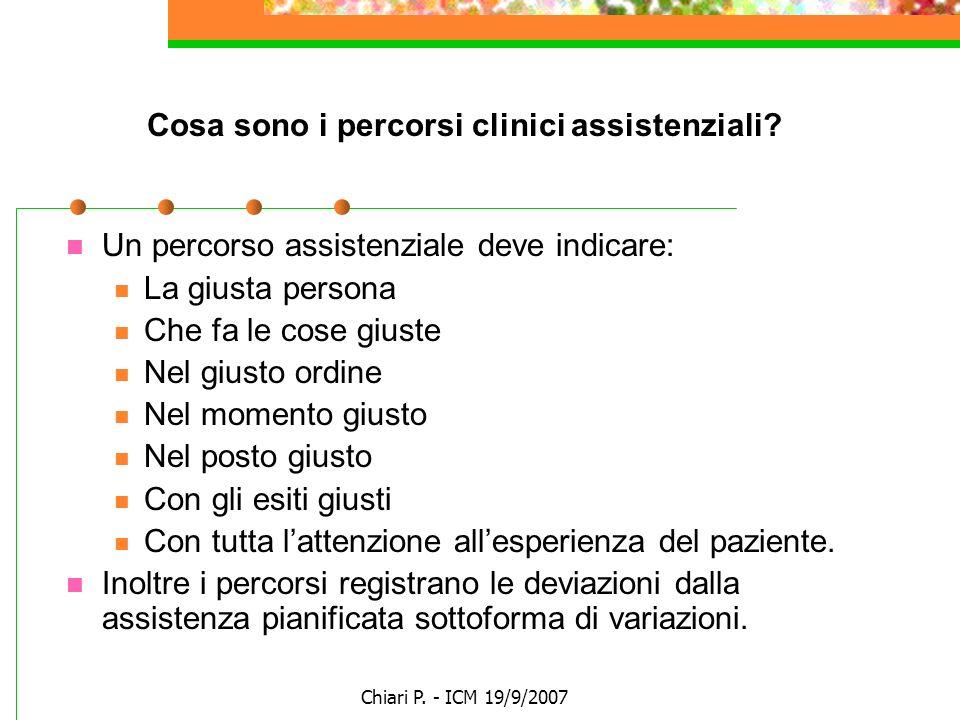 Chiari P. - ICM 19/9/2007 Cosa sono i percorsi clinici assistenziali? Un percorso assistenziale deve indicare: La giusta persona Che fa le cose giuste