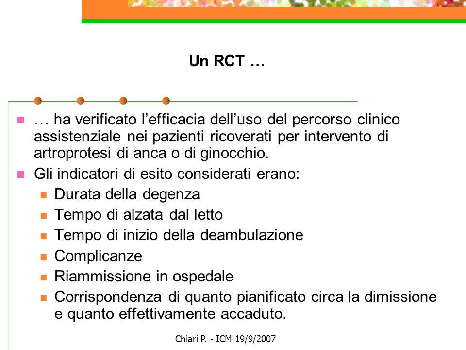 Chiari P. - ICM 19/9/2007 Un RCT … … ha verificato lefficacia delluso del percorso clinico assistenziale nei pazienti ricoverati per intervento di art