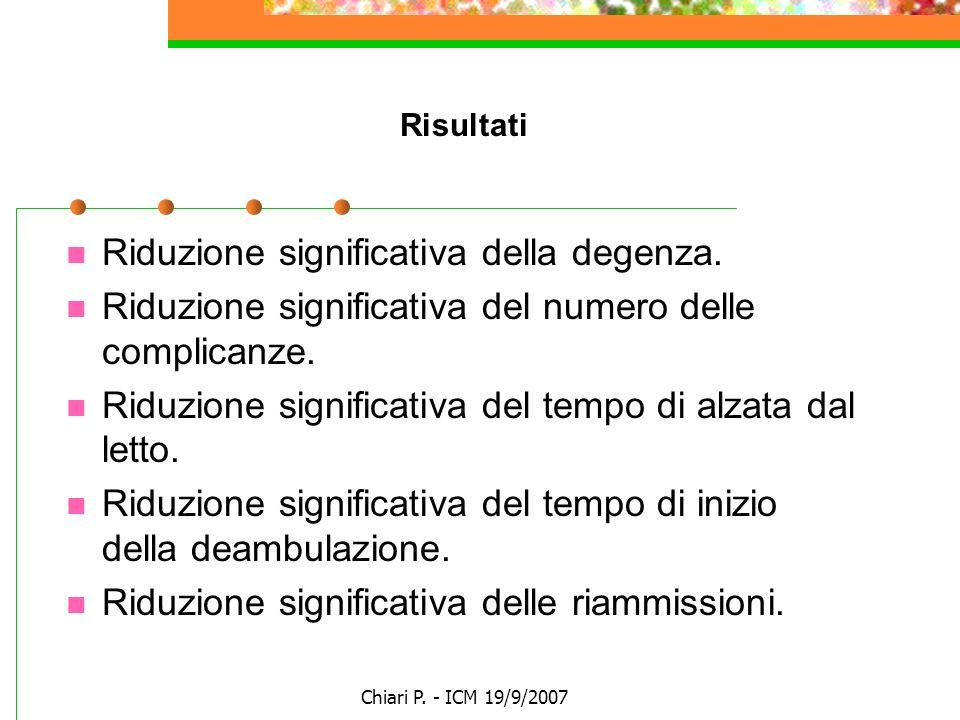 Chiari P. - ICM 19/9/2007 Risultati Riduzione significativa della degenza. Riduzione significativa del numero delle complicanze. Riduzione significati