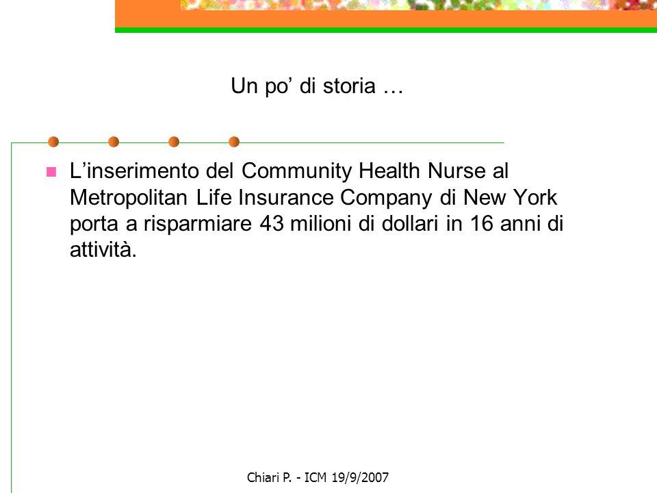 Chiari P. - ICM 19/9/2007 Un po di storia … Linserimento del Community Health Nurse al Metropolitan Life Insurance Company di New York porta a risparm