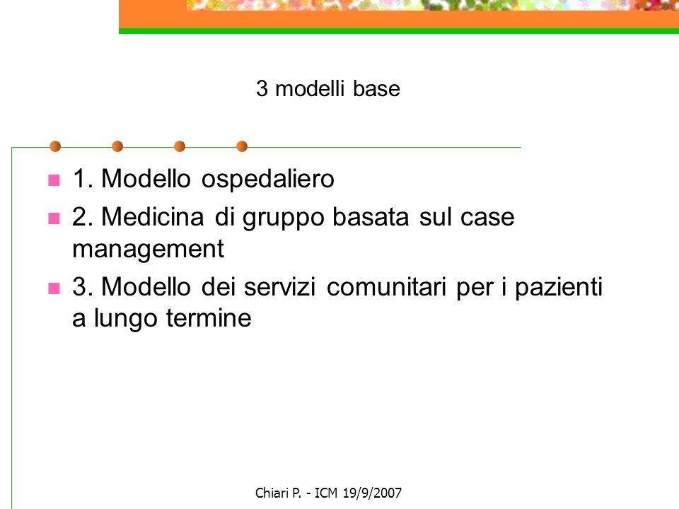 Chiari P. - ICM 19/9/2007 3 modelli base 1. Modello ospedaliero 2. Medicina di gruppo basata sul case management 3. Modello dei servizi comunitari per